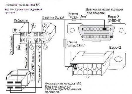 Инструкция По Эксплуатации Бортового Компьютера Ваз 21144